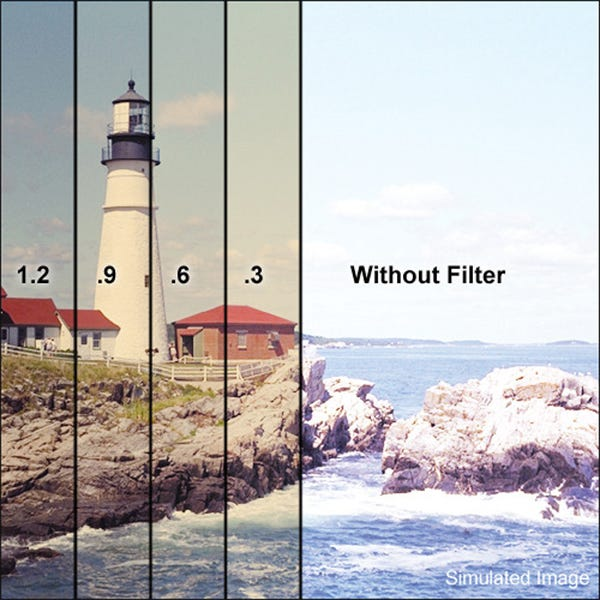 "Tiffen 6.6 x 6.6"" 85B Neutral Density (ND) 0.3 Combination Filter"