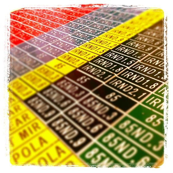 English Stix Neutral Density Tag Set (Various)